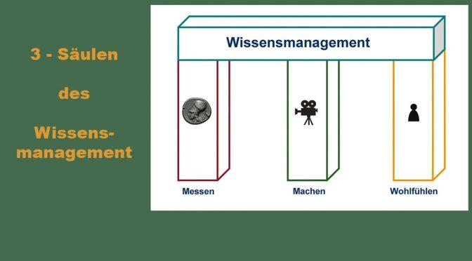 3-Säulen-Modell des Wissensmanagement